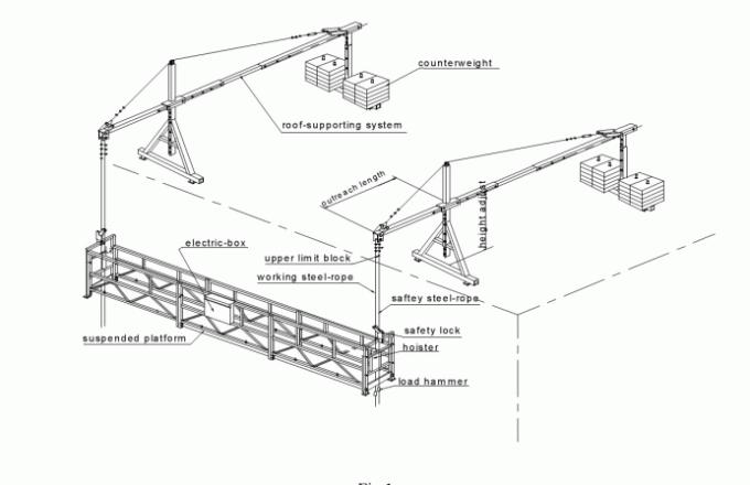 Электрическая подвесная платформа ZLP630